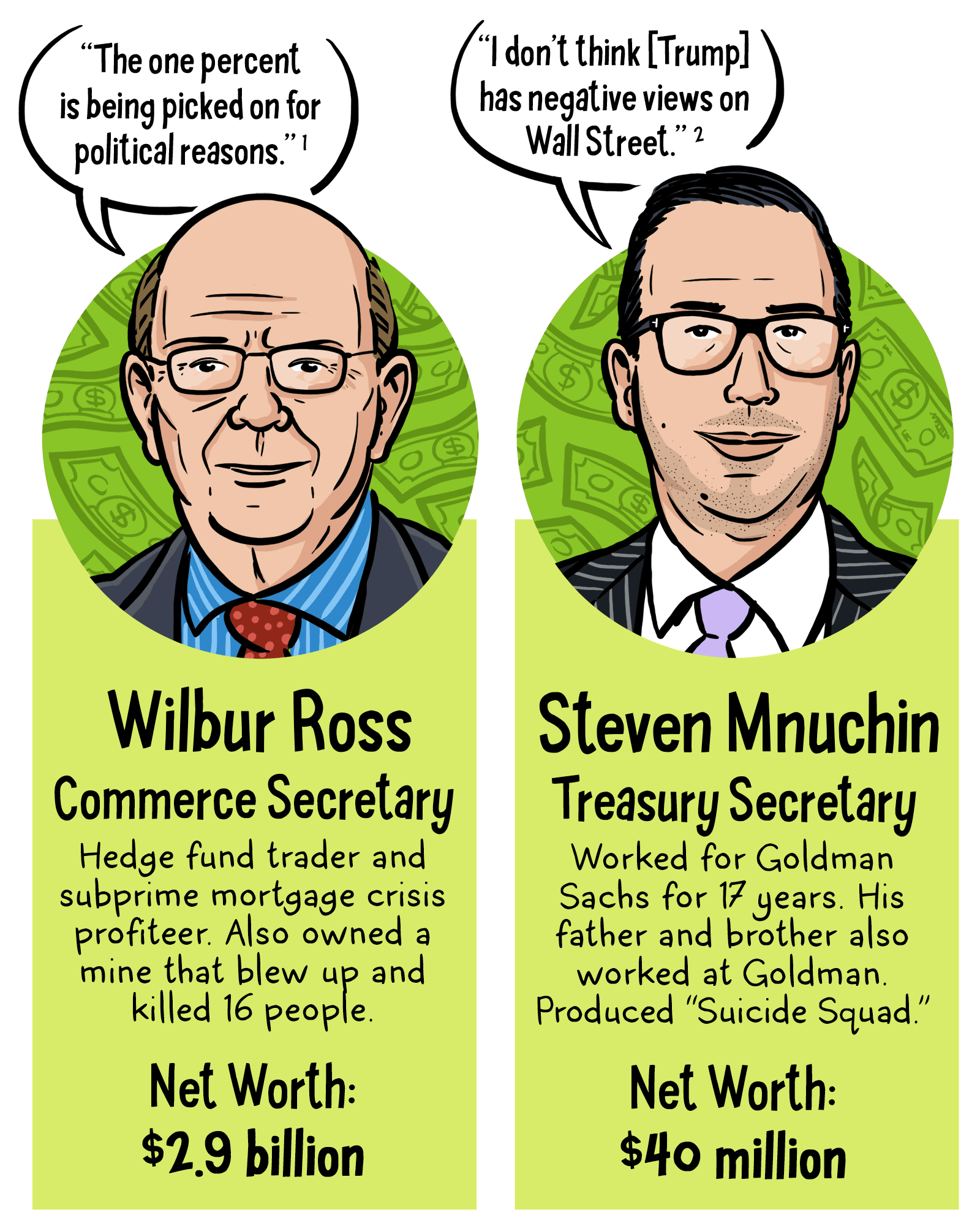 Meet a Few of Trump's Super Rich Cabinet Picks - by Andy Warner