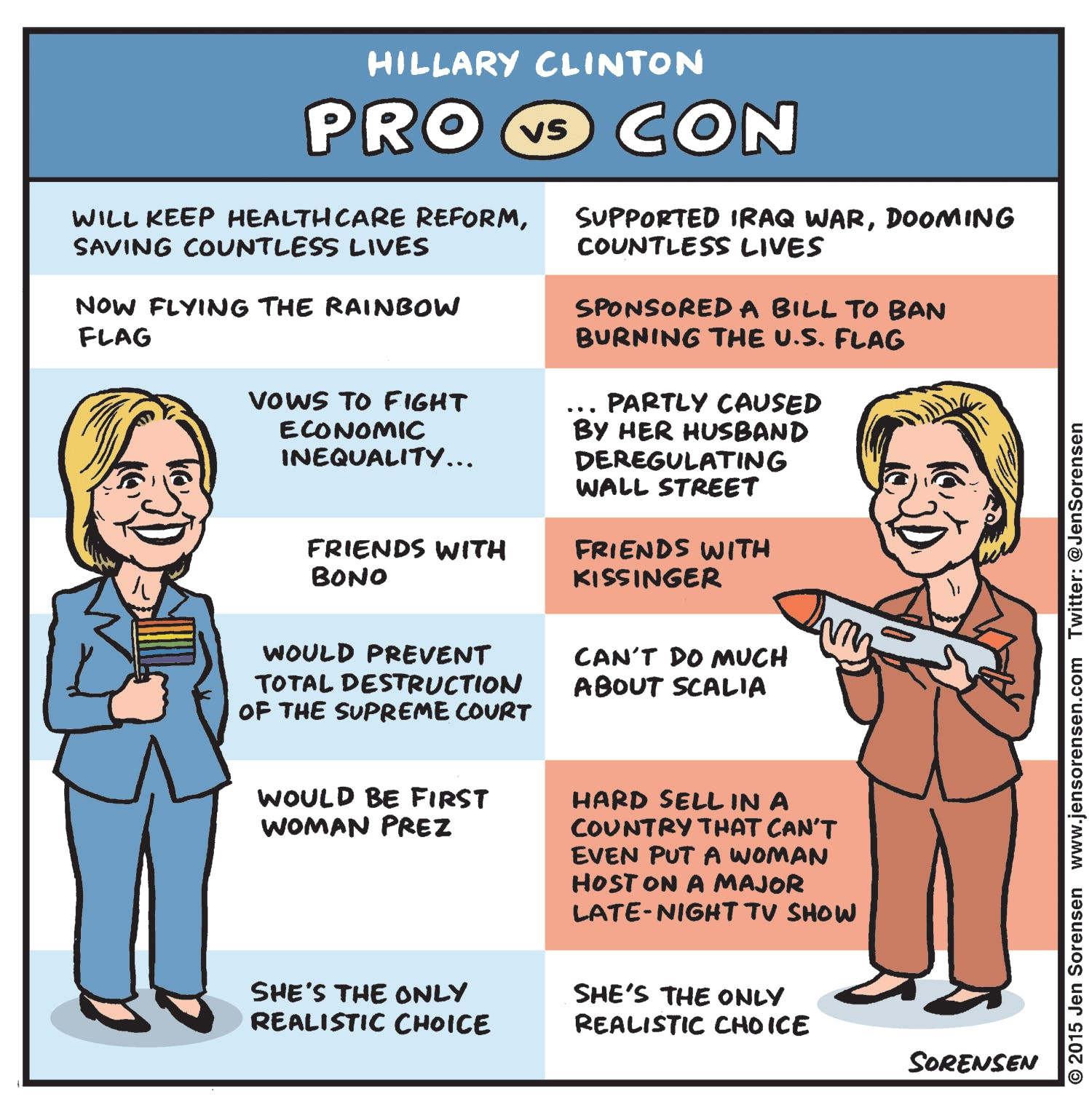 abortion pro vs con