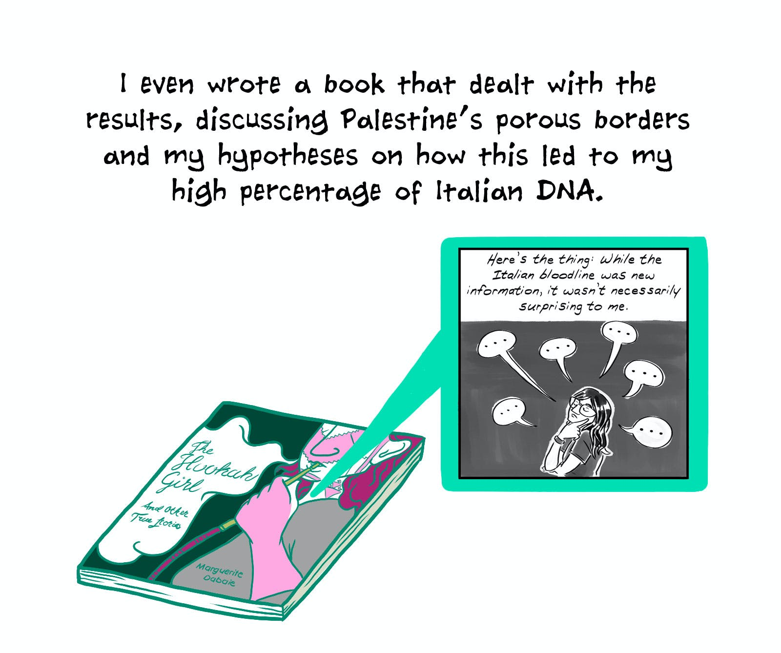 23andMe Doesn't Know What Makes a Palestinian - by