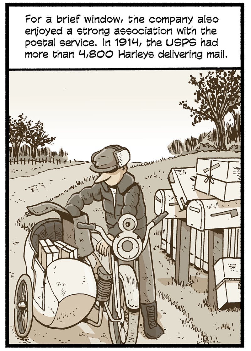 The Very American History of Harley Davidson - by Eleri