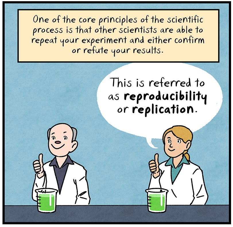 reproducibility definition from the nib comic strip